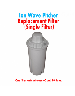 ION WAVE PITCHER (Single Replacement Filter)