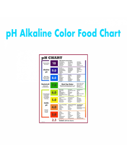 pH COLOR CODED ALKALINE/ACID FOOD CHART